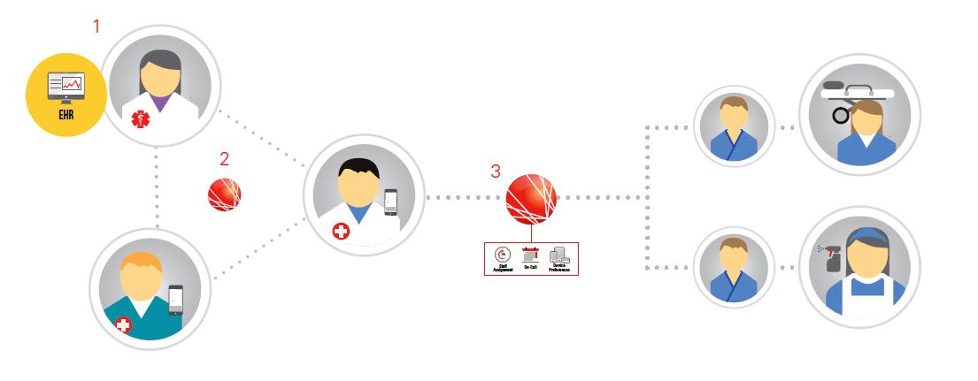 patient admit workflow
