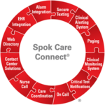 Spok Care Connect