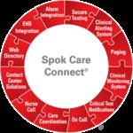 Spok Care Connect