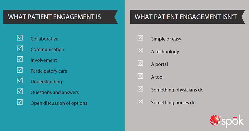 What Patient Engagement Is vs What Patient Engagement Isn't