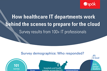 How healthcare IT departments work behind the scenes to prepare for the cloud thumbnail