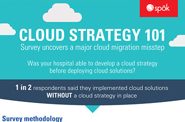 Cloud Strategy 101 thumbnail
