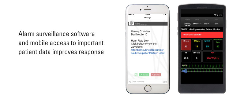 Alarm-surveillance-software-and-mobile-acces-to-patient-data-improves-responses